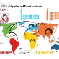 Südwind | 17 Ziele für eine bessere Welt: Poster | Entwurf und Gestaltung, Illustration | 2018